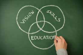 invest in your education, successful for the job search